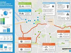 Het effect van de Beter Benutten projecten in Enschede